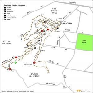 Sample XC race loop